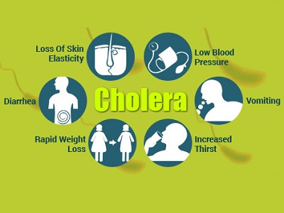 Nairobi cholera alert – what your clients need to know